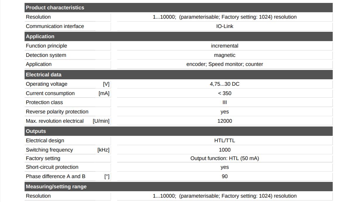 Bộ mã hóa vòng quay RVP510